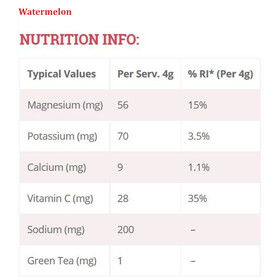 High5 Pastilles Électrolyte Boisson sportive 20 pièces, Watermelon